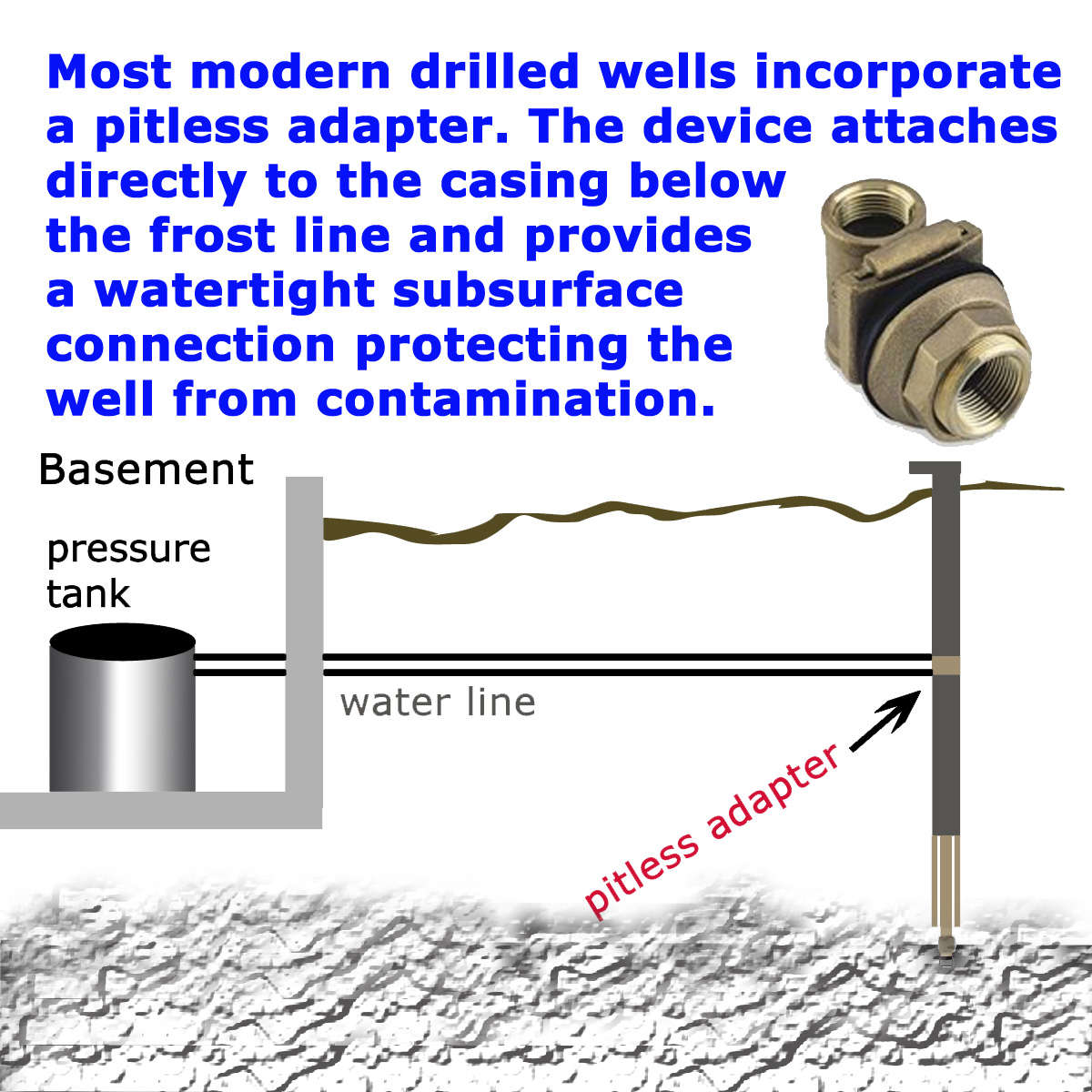 drilled well systems